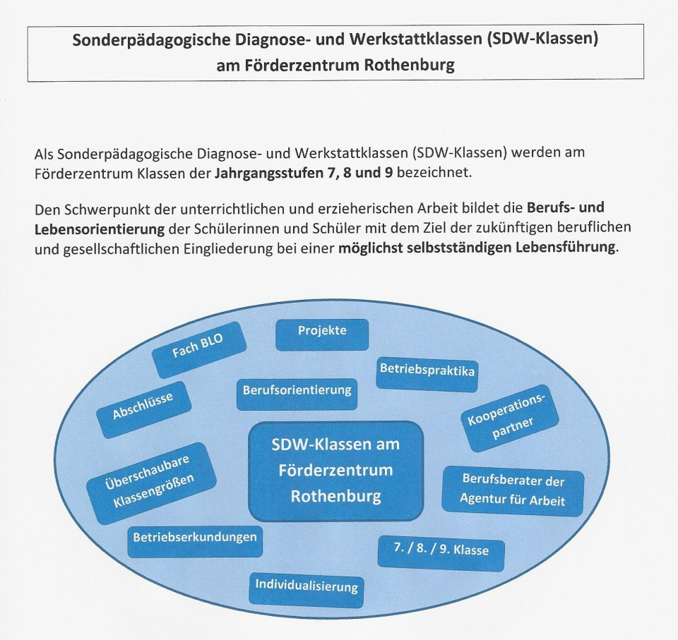 Scan SDW Seite 1 neu
